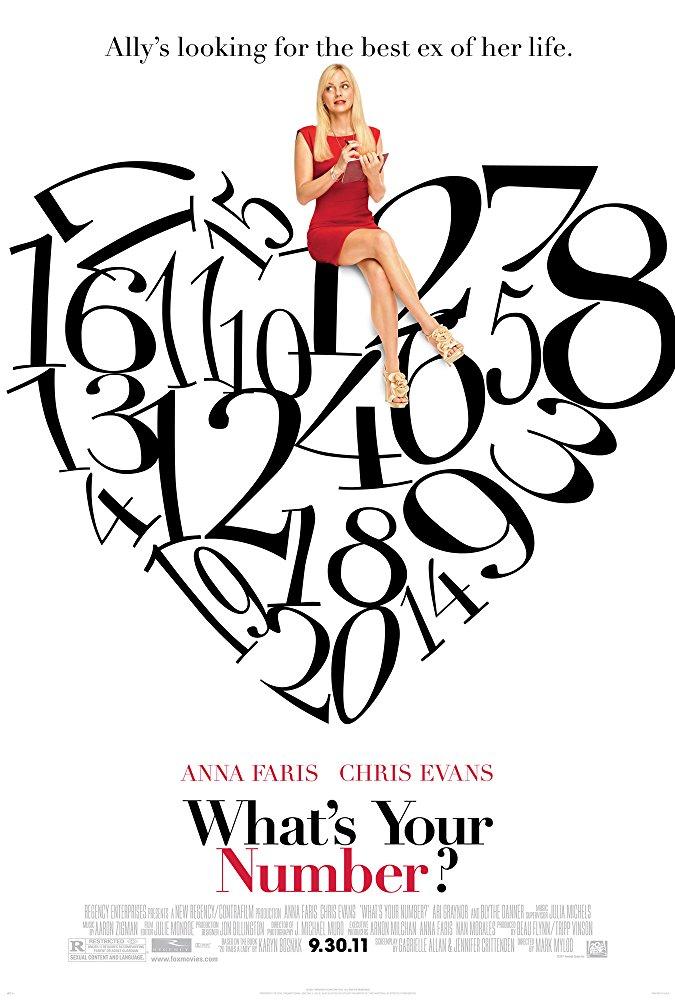 Qual Seu Número? (2011)